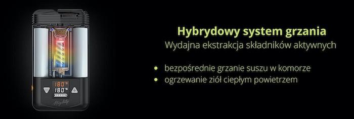 Hybrydowy system Mighty